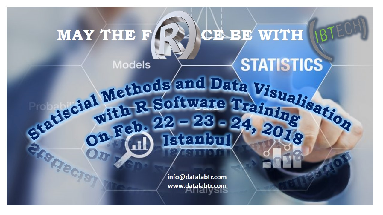 Corporate Training Modules: Statiscial Methods and Data Visualisation with R Software Training