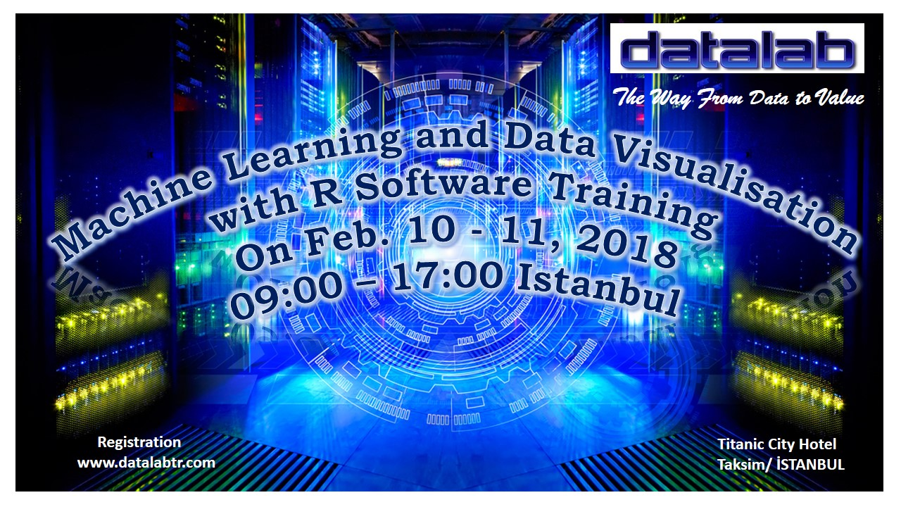 Machine Learning and Data Visualisation with R Software Training