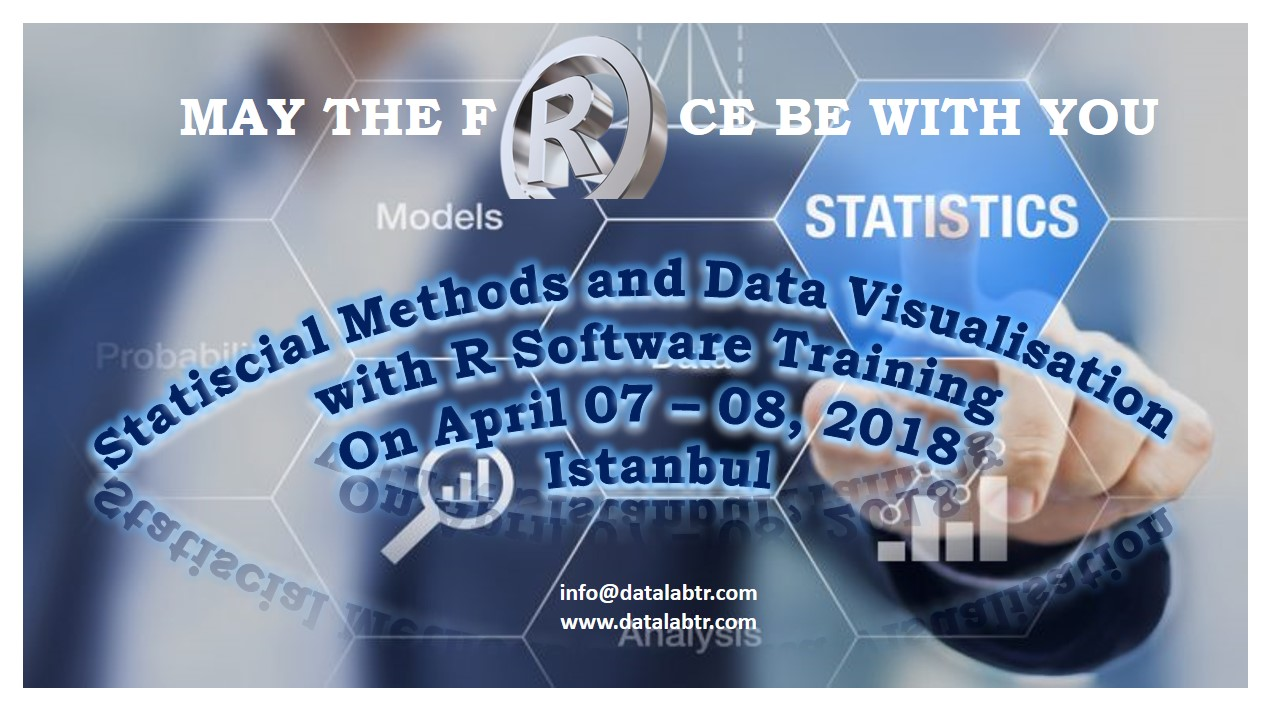 Statiscial Methods and Data Visualisation  with R Software Training