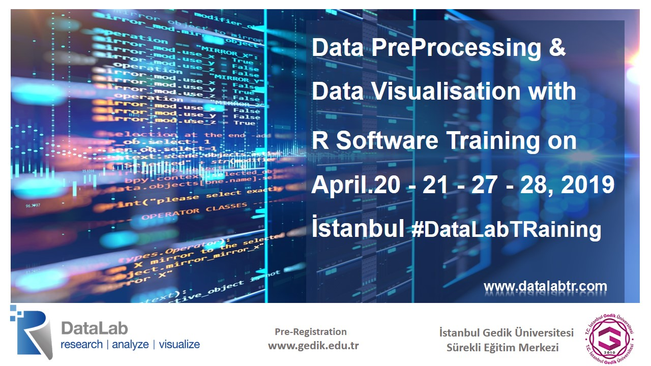 Data PreProcessing & Data Visualisation with R Software Training