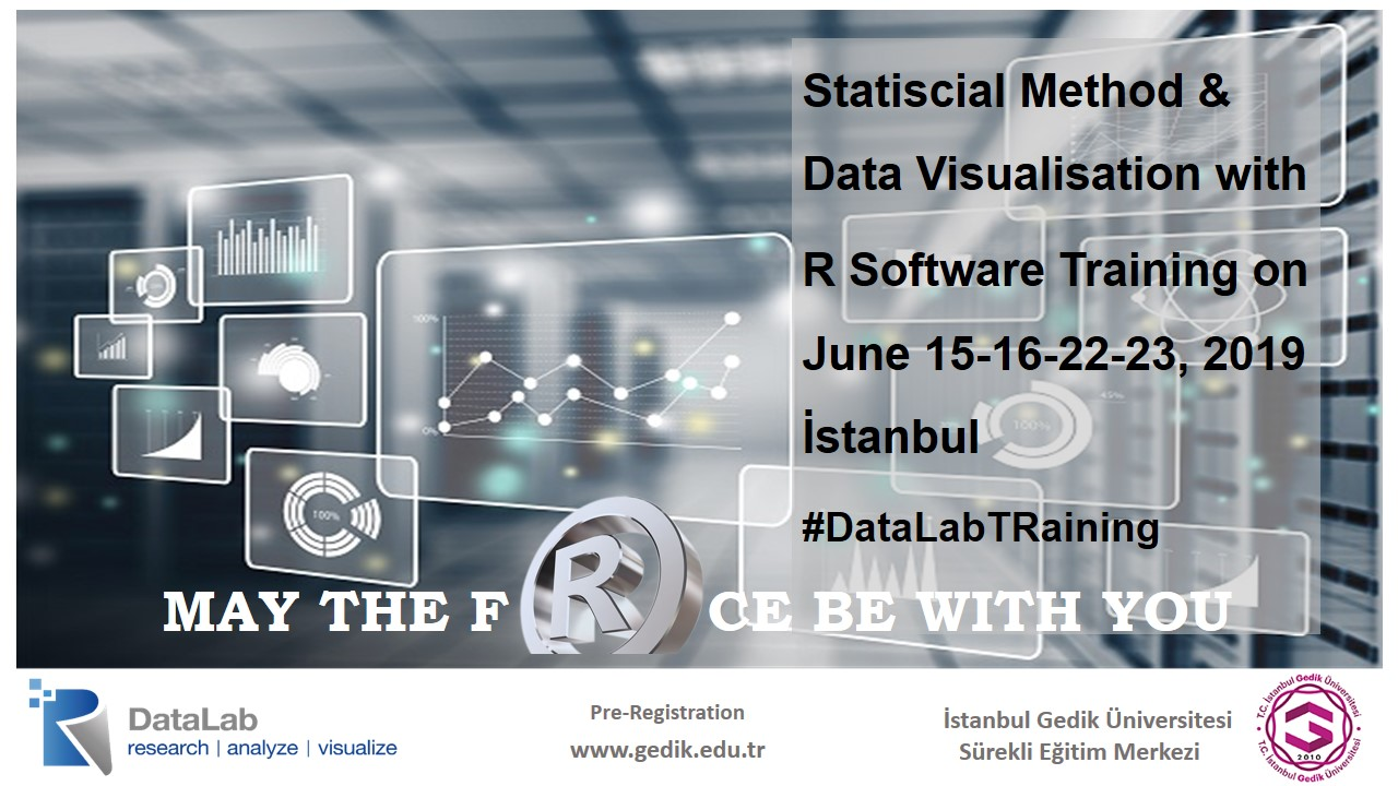 Statiscial Method & Data Visualisation with R Software Training